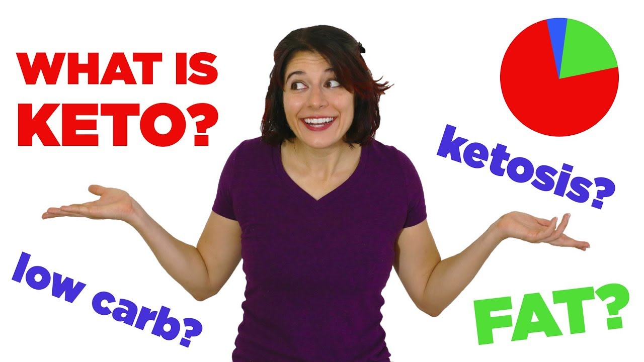 Keto 101– What is Keto? Low Carb, Ketogenic Diet & Ketosis For Beginners – Mind Over Munch