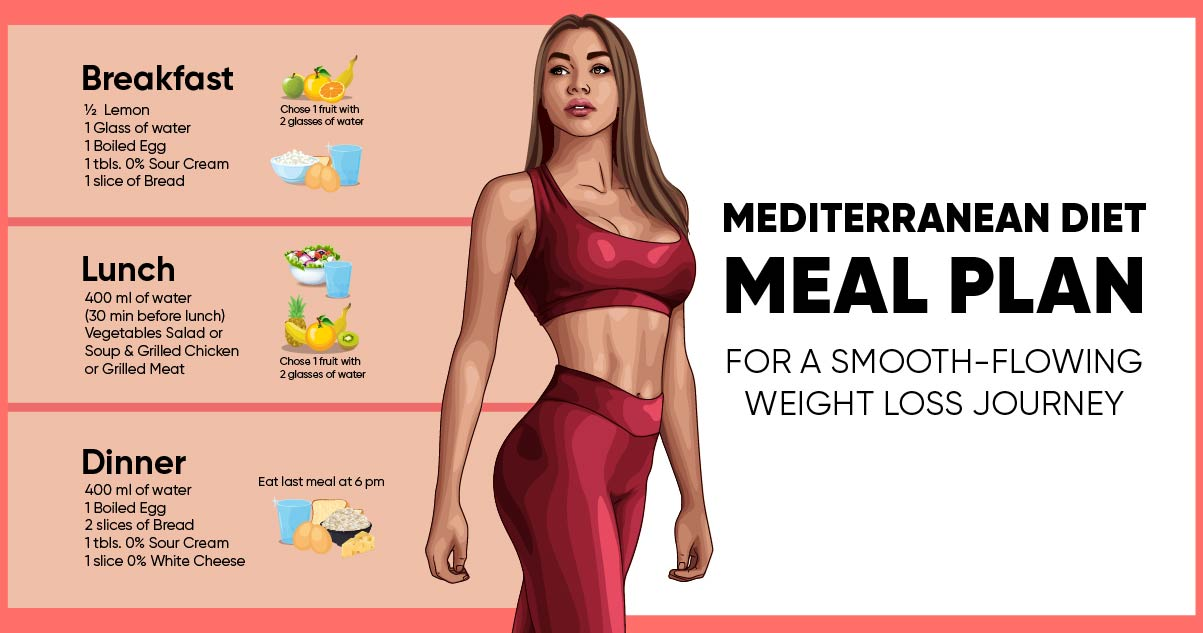 Mediterranean Diet Meal Plan For A Smooth-Flowing Weight Loss Journey – Weight loss Blog