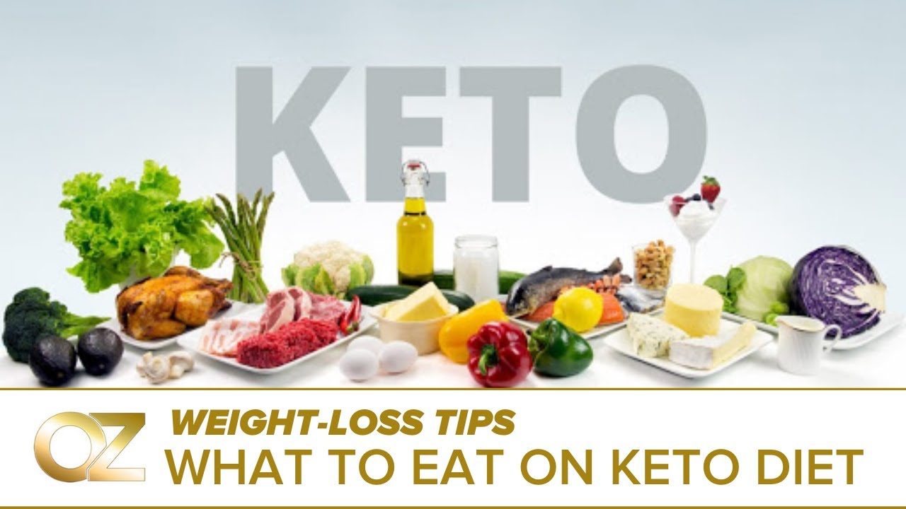 What You Should Eat on the Ketogenic Diet – Best Weight-Loss Videos