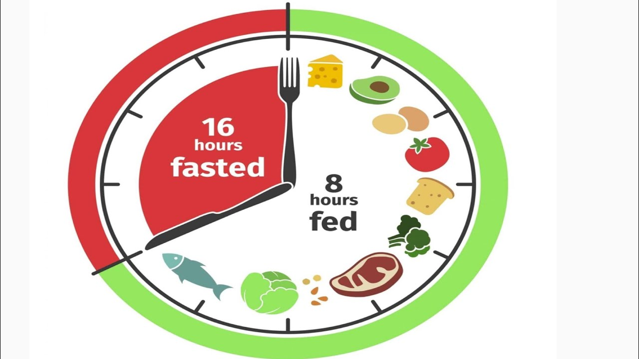 INTERMITTENT FASTING – Diet plan|| Weight loss, healthy heart, low blood pressure and more
