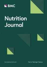 Examining the correlates of meal skipping in Australian young adults