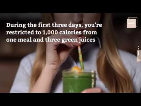 What is the Sirtfood Diet ?  Can Sirtfood help you Lose Weight?