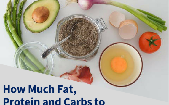 How much fat, protein and carbs do I eat on keto?