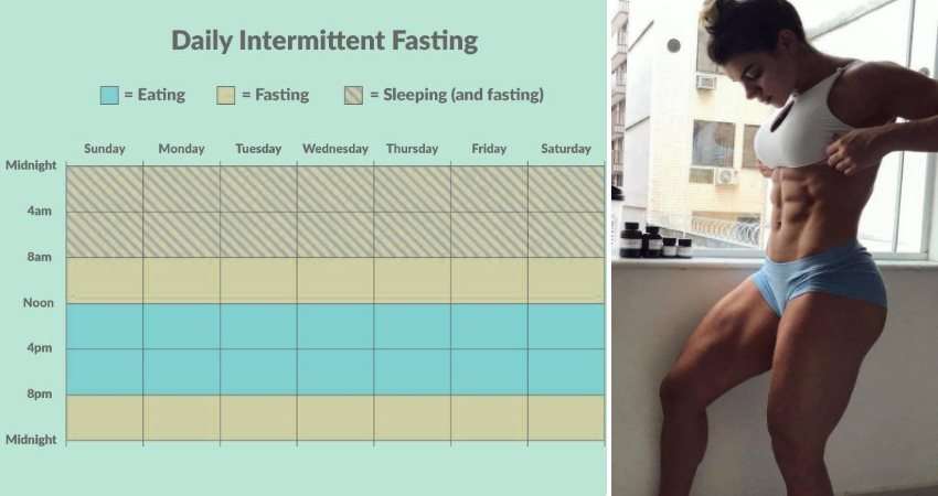 The 7-day 16/8 intermittent fasting method