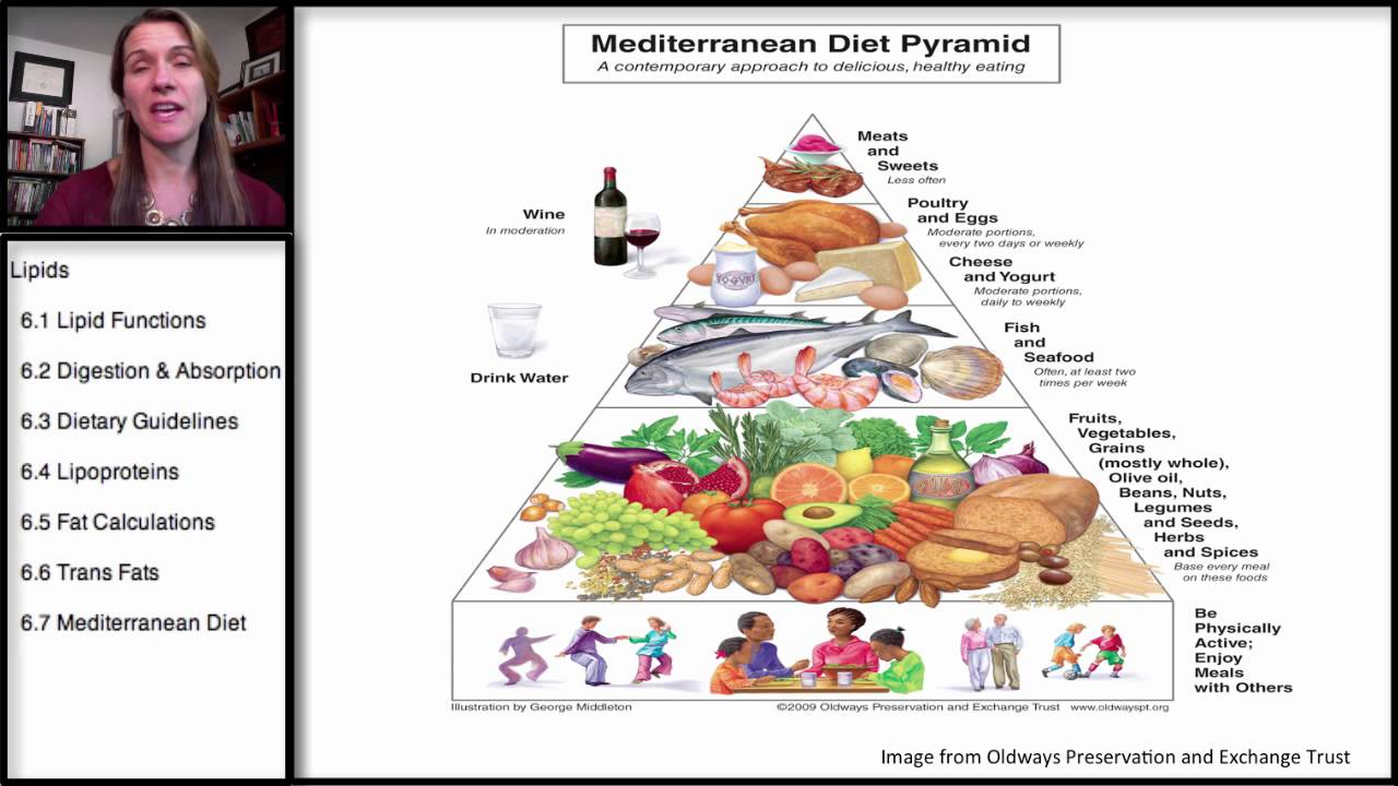 6.7 Lipids: Mediterranean Diet