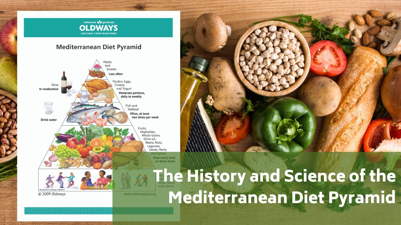 The History and Science of the Mediterranean Diet Pyramid, with Dr. Walter Willett