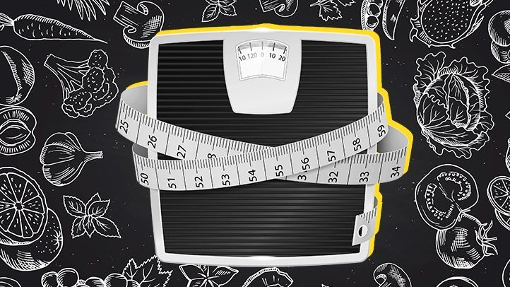 Best and Worst Diet Plans for Weight Loss, Heart Health, and More